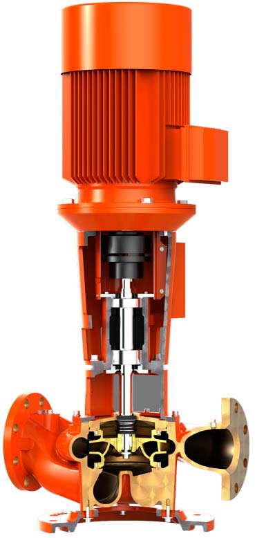 IRON Pump Type CNLB